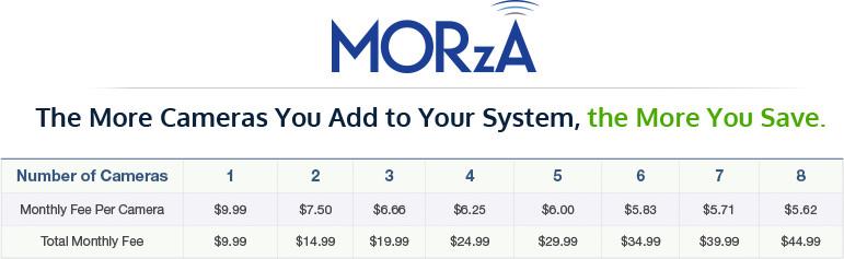 WiFi HD Security Camera - morza savings chart