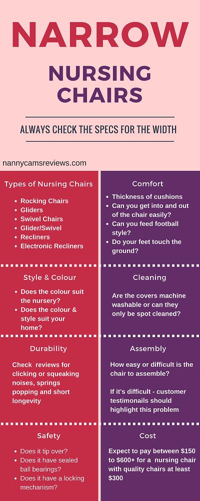Narrow Nursing Chairs - Infographic